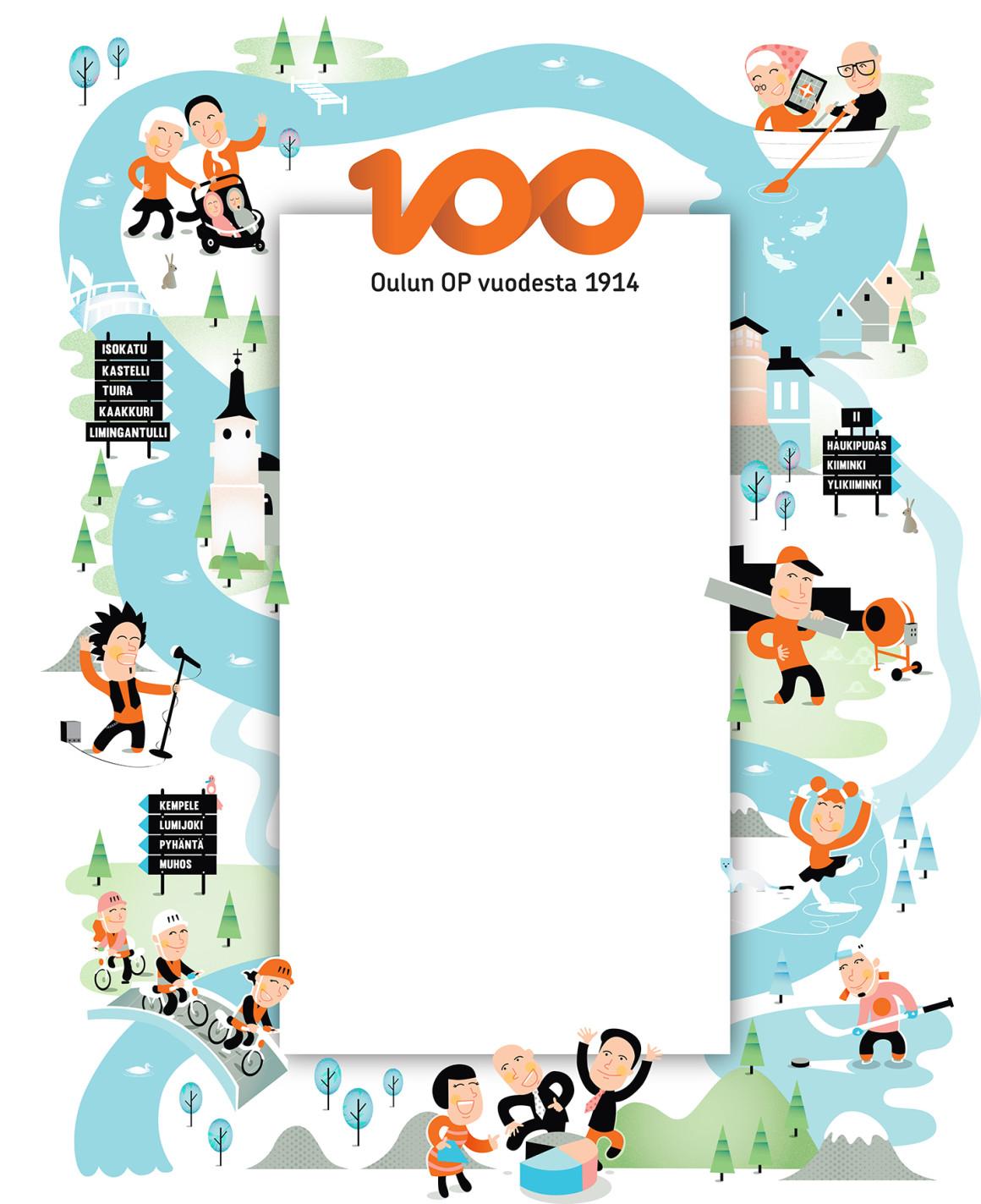 Osuuspankki 100 vuotta